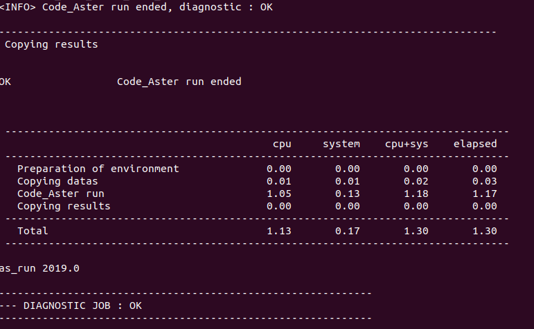 'Diagnostic OK' output after a test was run successfully